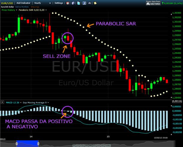corso bitcoin euro investendo opzioni binarie eur/usd