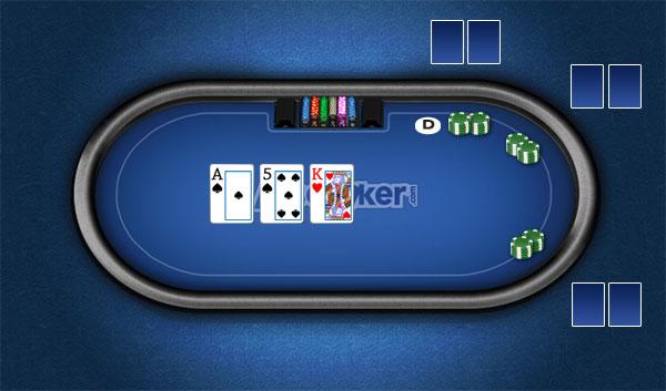 regole poker flop