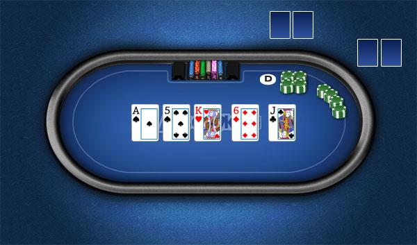regole poker river