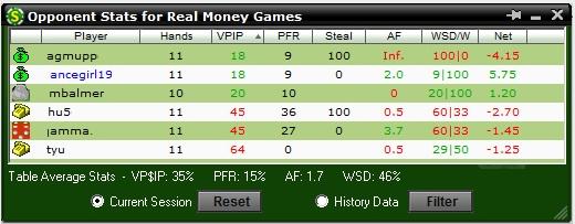 Poker vpip pfr af i netbet mobile casino