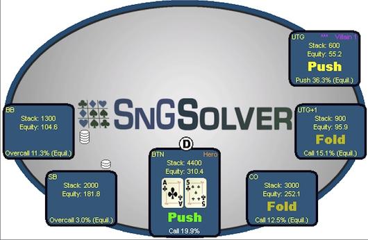 Sit&go Solver