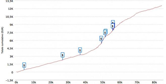eriksgaida-graph