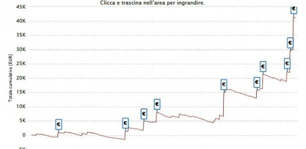 litos90-graph-pv