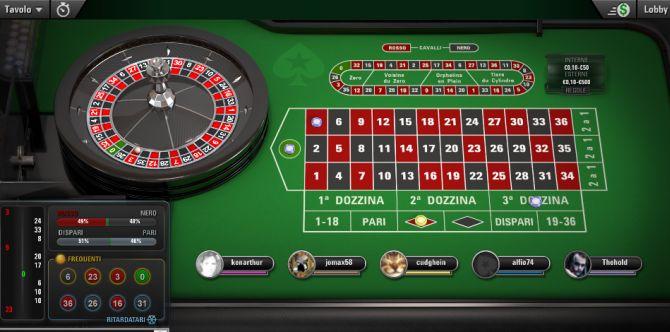 Jak se hraje blackjack