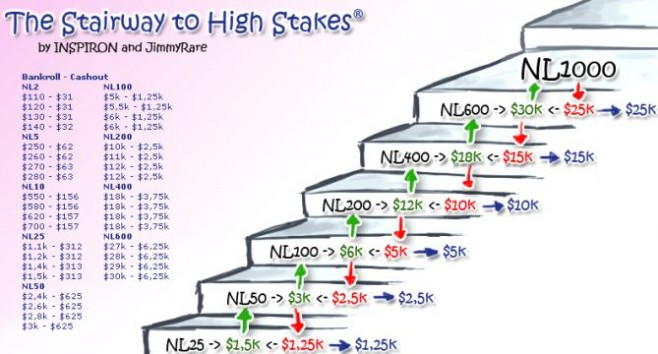 stairway-to-high-stakes