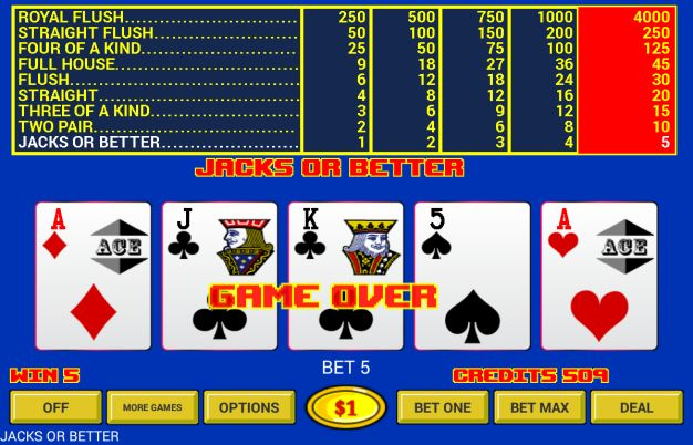 videopoker-game-over
