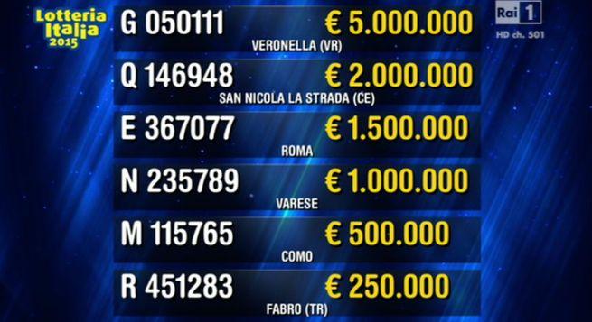 lotteria-italia-caserta