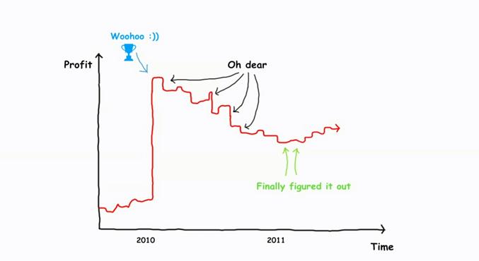 Liv Boeree grafico