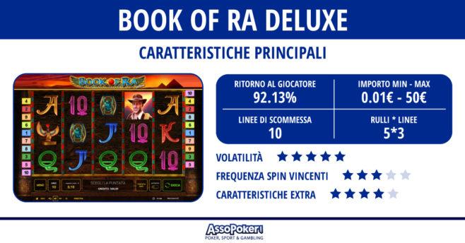 Bokk Of Ra Online
