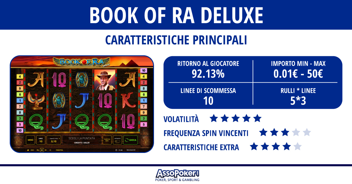 BOOK-OF-RA-DELUXE slot online