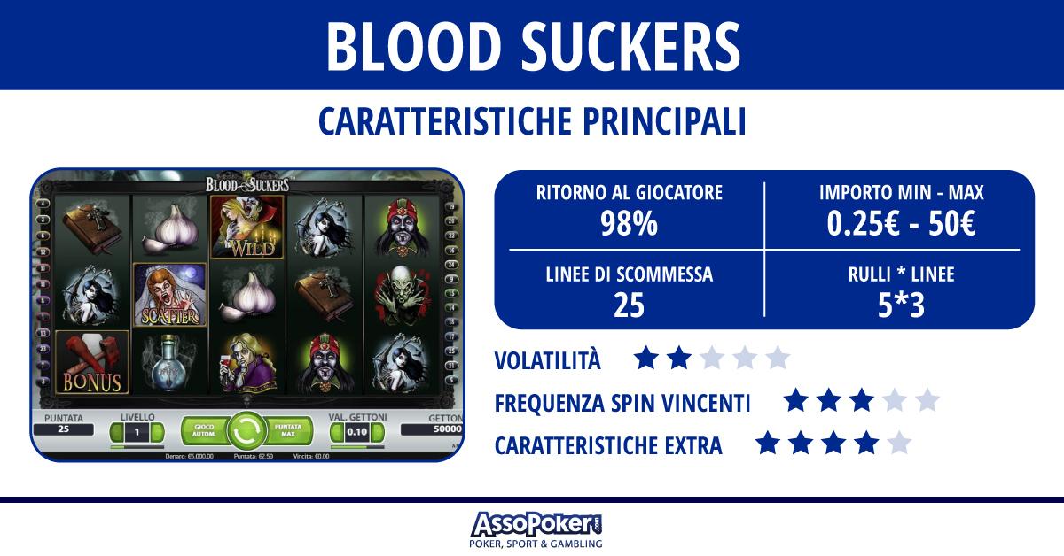 slot-ap-BLOOD-SUCKERS