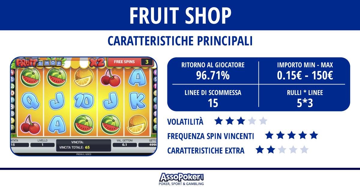 slot-ap-FRUIT-SHOP