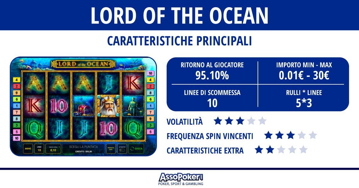 Lord Of The Ocean Strategie