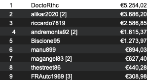 DoctoRthc