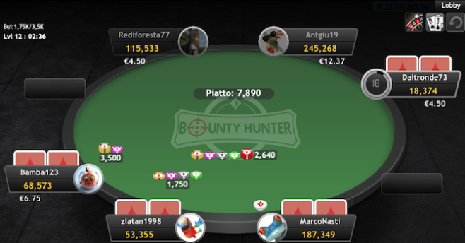 Daily Legends su partypoker